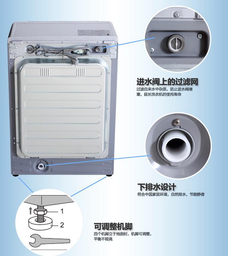 松下滚筒洗衣机显示h29是什么问题?图片