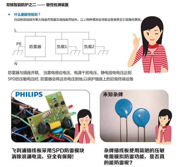 飞利浦(philips)接线板/排插官网