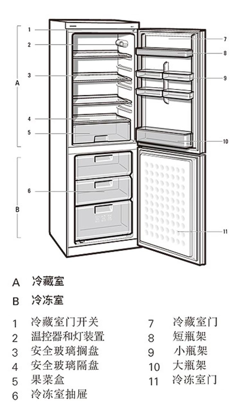 西门子kk20v0161w冰箱