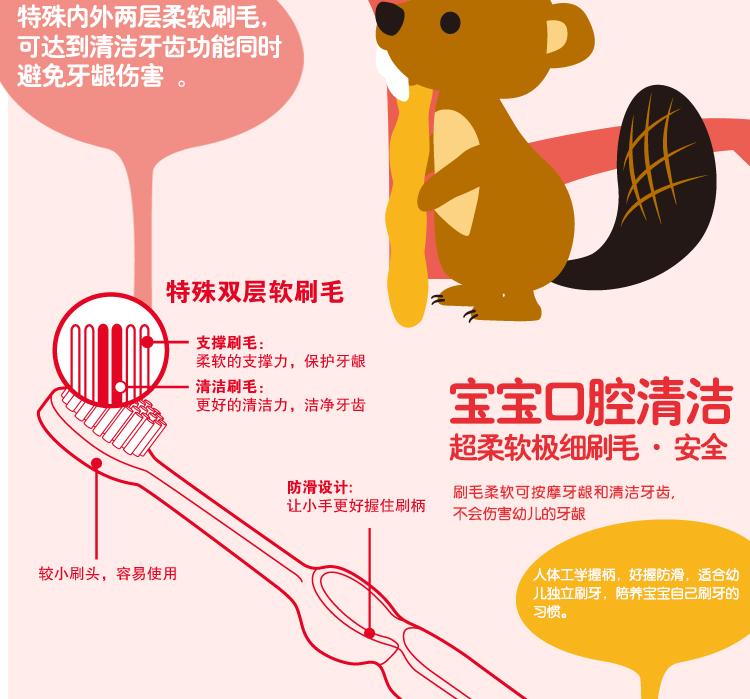 英国小树苗 快乐成长牙刷(2-4岁) 粉色