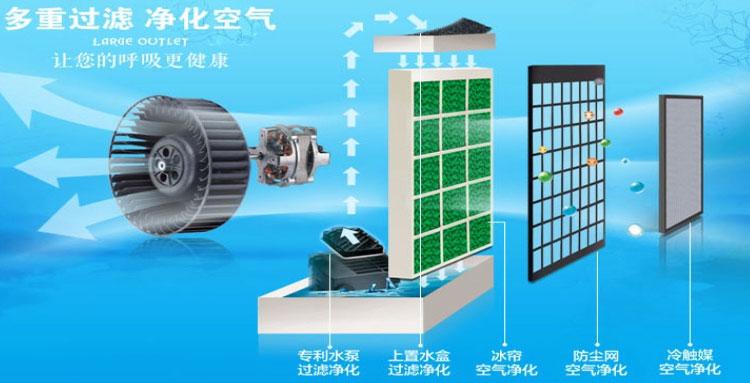 先锋(singfun)冷风扇lg04-12dr