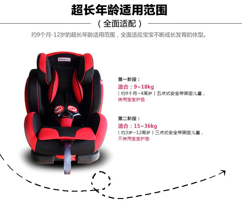 路途乐 儿童安全座椅 宝宝安全汽车座椅9月-12岁路路熊air b款升级版