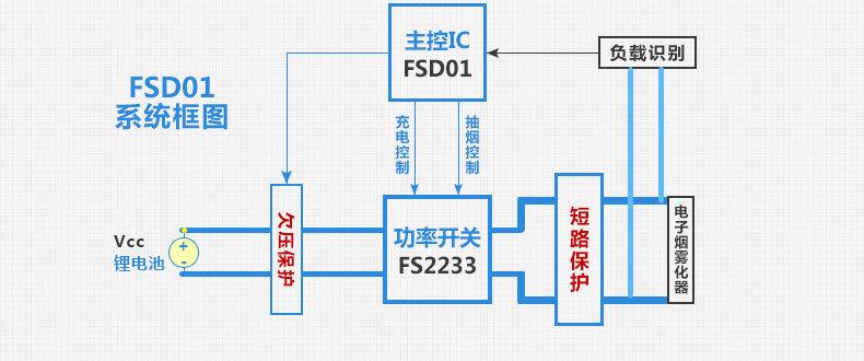 电路 电路图 电子 原理图 790_330