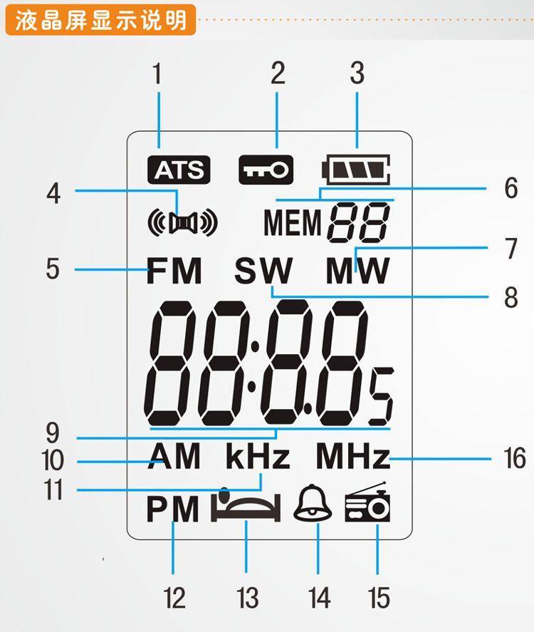 dsp全波段数字调谐便携立体声收音机
