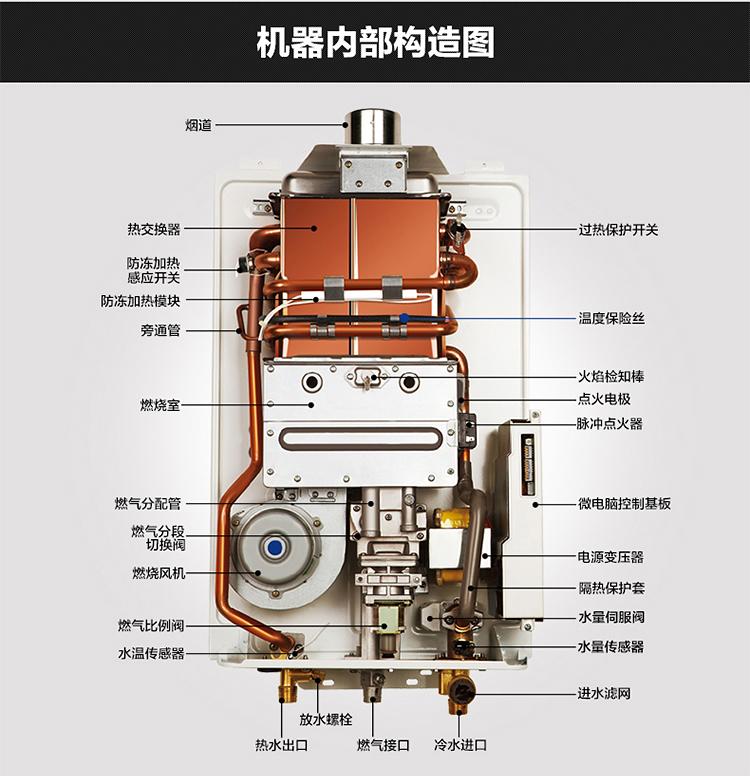 林内燃气热水器 图解