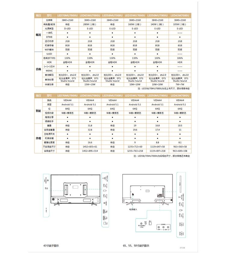 海信led43h2000参数 图片合集