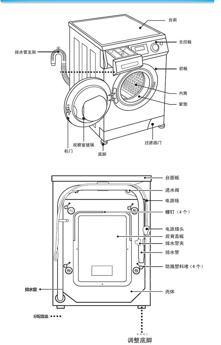 全自动 滚筒 洗衣机 品牌:海尔(haier) 能效等级:一级 是否需要安装