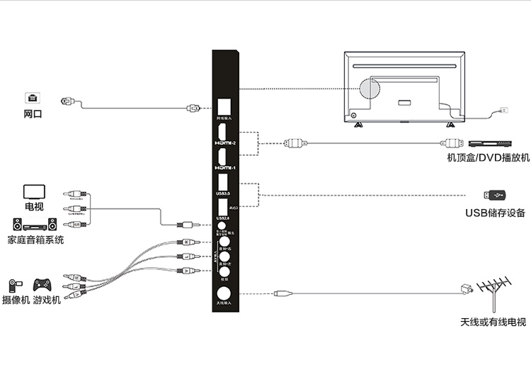 tcl d40a620u 40英寸 智能 4k超高清 led液晶电视